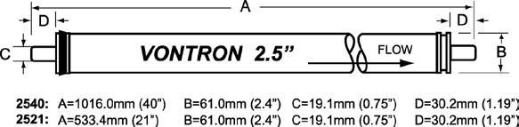 Mang Vontron 2.5