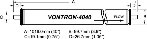 Mang Vontron 4040
