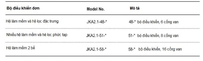 thông số kỹ thuật của bộ điều khiển Van JK Matic