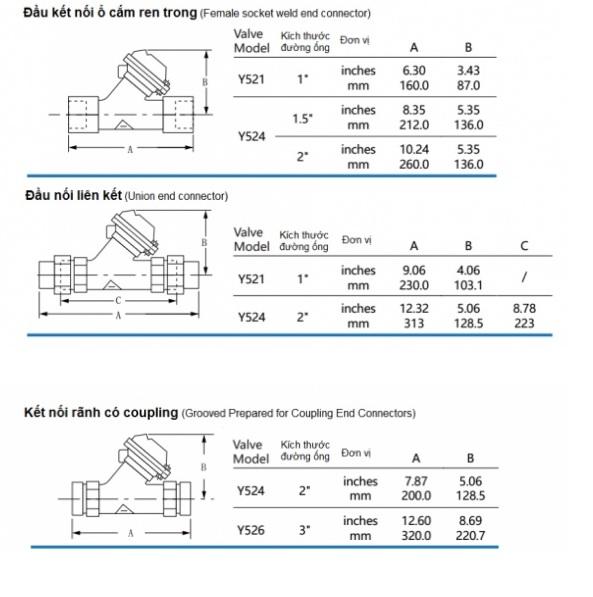 Thông tin kỹ thuật van màng Y52