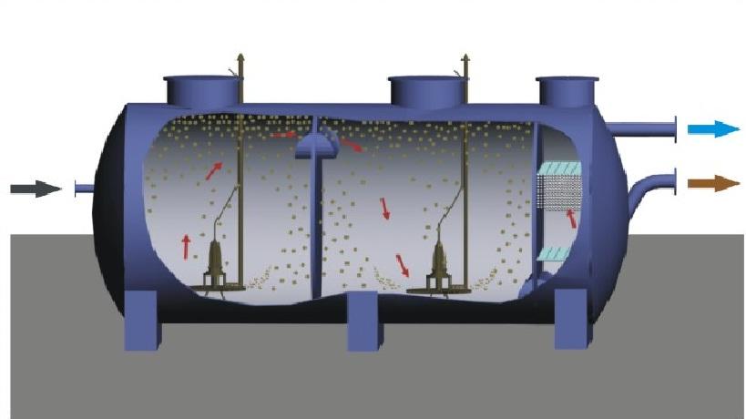 xử lý nước thải toà nhà