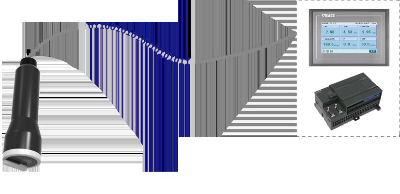TUR/TSS-2000
