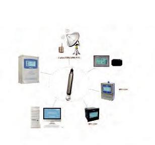 Thiết bị cảm biến độ dẫn điện CID-3041