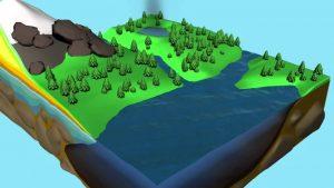 Nước góp phần tạo ra địa hình và các hệ sinh thái