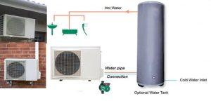 Sơ đồ hoạt động cơ bản của máy nước nóng trung tâm gia đình