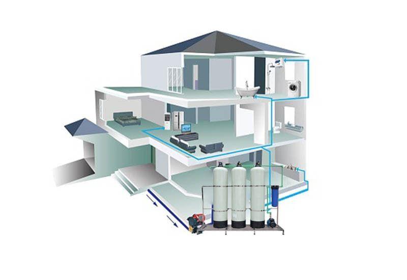 cấu tạo của hệ thống lọc nước cho biệt thự