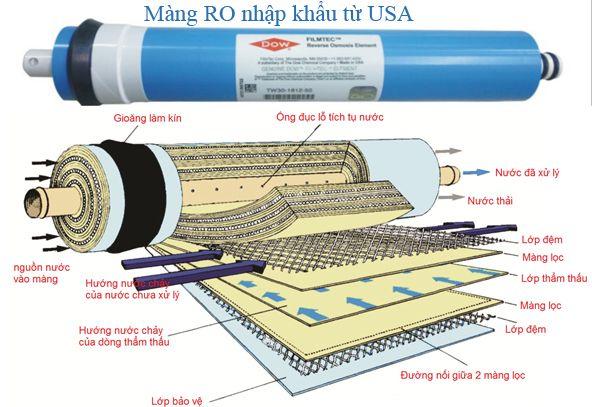 Mang Loc Ro 3