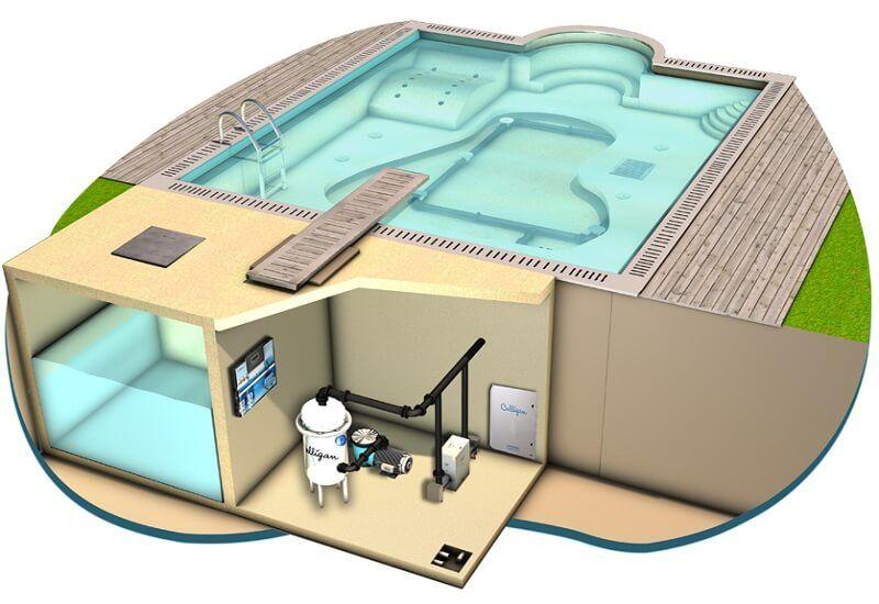 Quy trình xử lý nước bể bơi